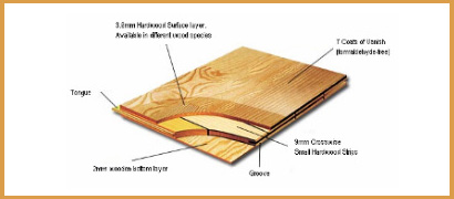 VERTEX 3 LAYER PARQUET SIZES AND PACKAGING DETAILS